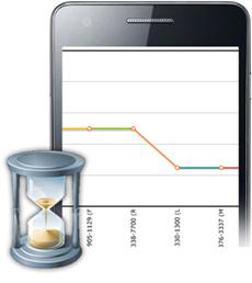 Usage Reports